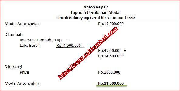 contoh soal persamaan akuntansi