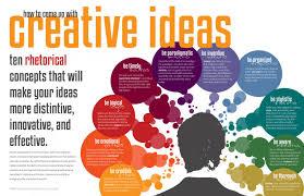 Inovatif dan kreatif