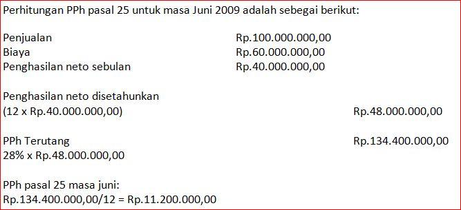 materi pajak penghasilan pasal 25