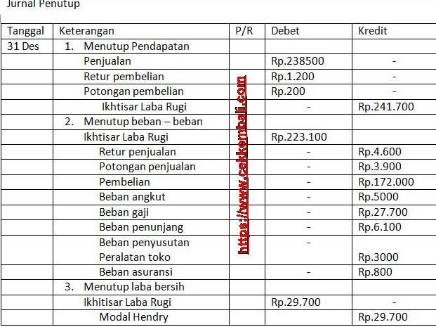 jurnal akuntansi perusahaan dagang