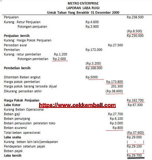 materi akuntansi perusahaan dagang