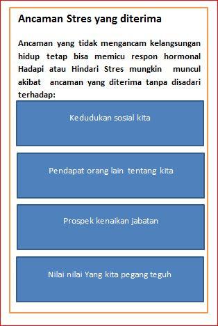 cara menghilangkan stres berat