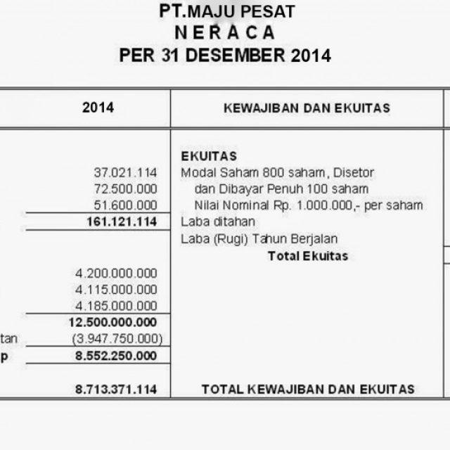 picture of pengertian laporan keuangan secara lengkap beserta contohnya
